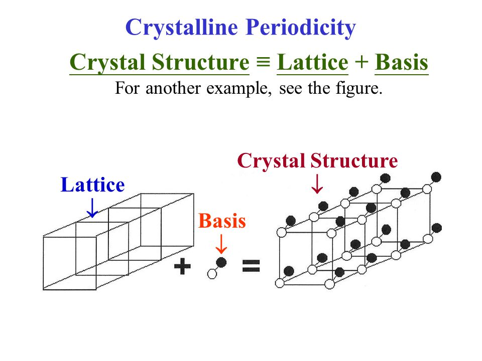 crystal structure in solid state physics pdf