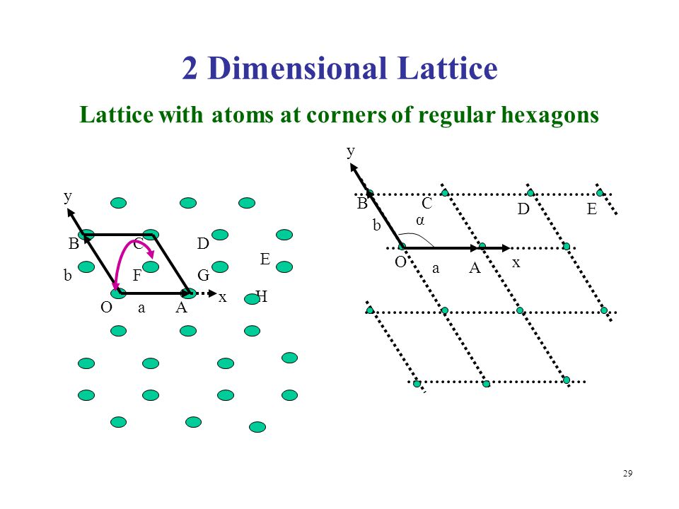 Lattice with atoms at corners of regular hexagons