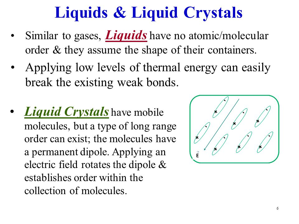 Liquids & Liquid Crystals