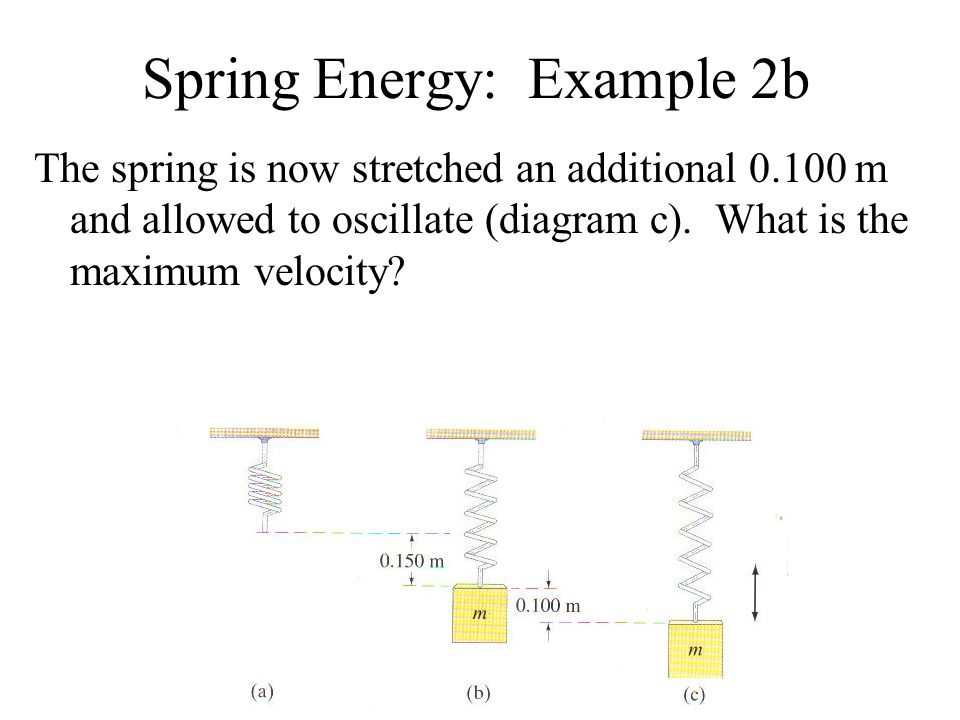 Spring Energy: Example 2b