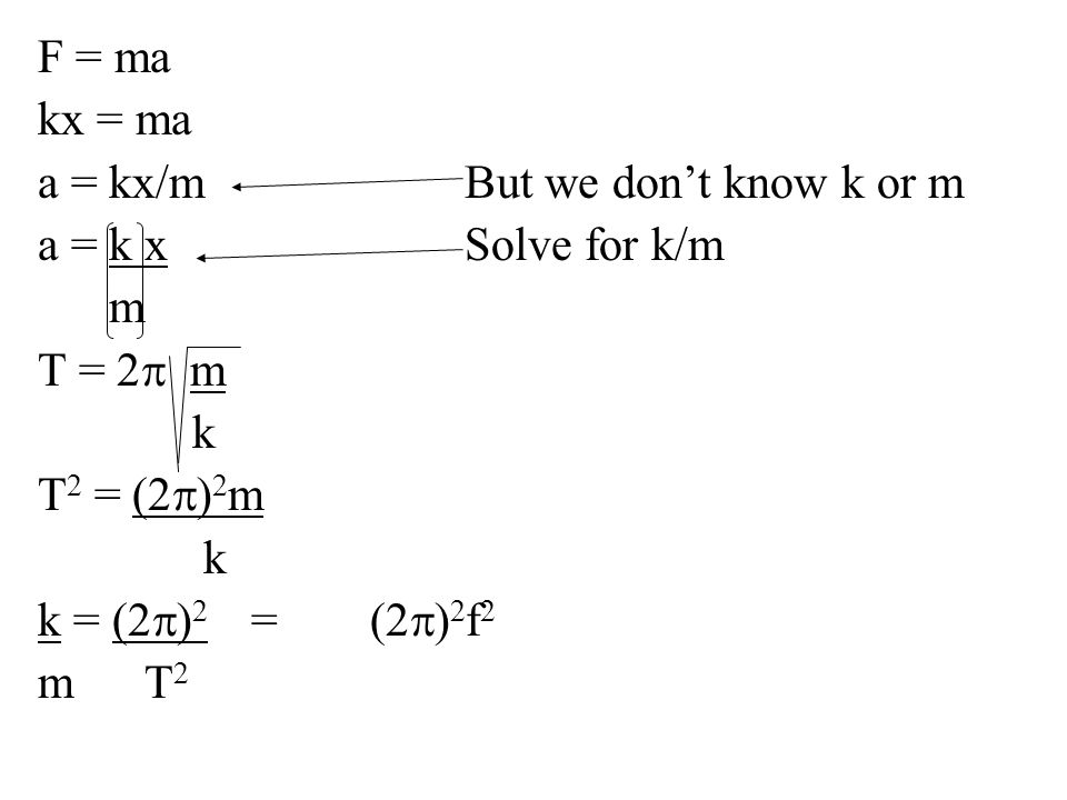 F = ma kx = ma. a = kx/m But we don't know k or m. a = k x Solve for k/m. m. T = 2p m. k.