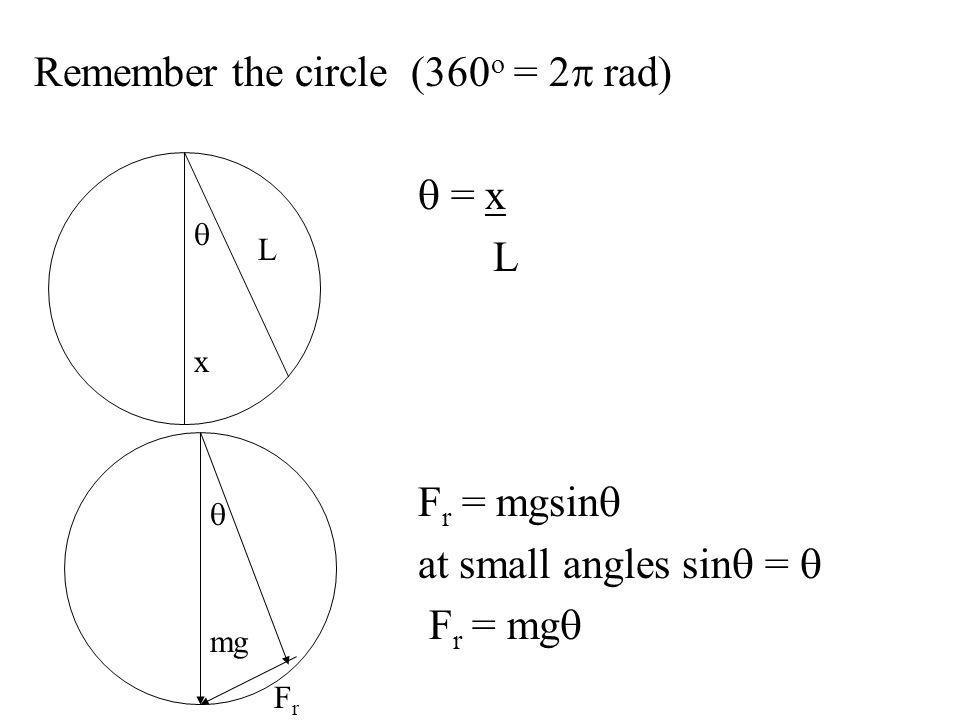 Remember the circle (360o = 2p rad) q = x L