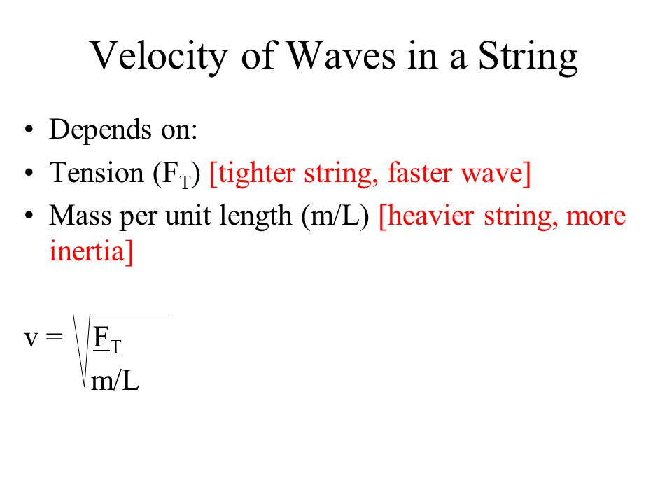 Velocity of Waves in a String
