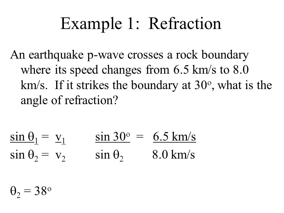 Example 1: Refraction