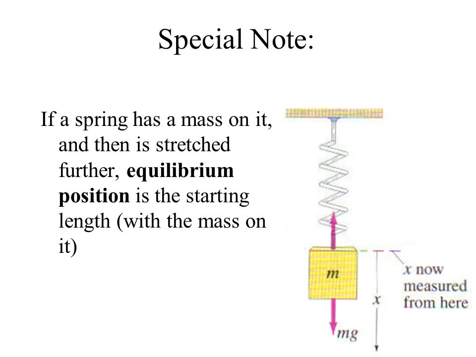 Special Note: If a spring has a mass on it, and then is stretched further, equilibrium position is the starting length (with the mass on it)