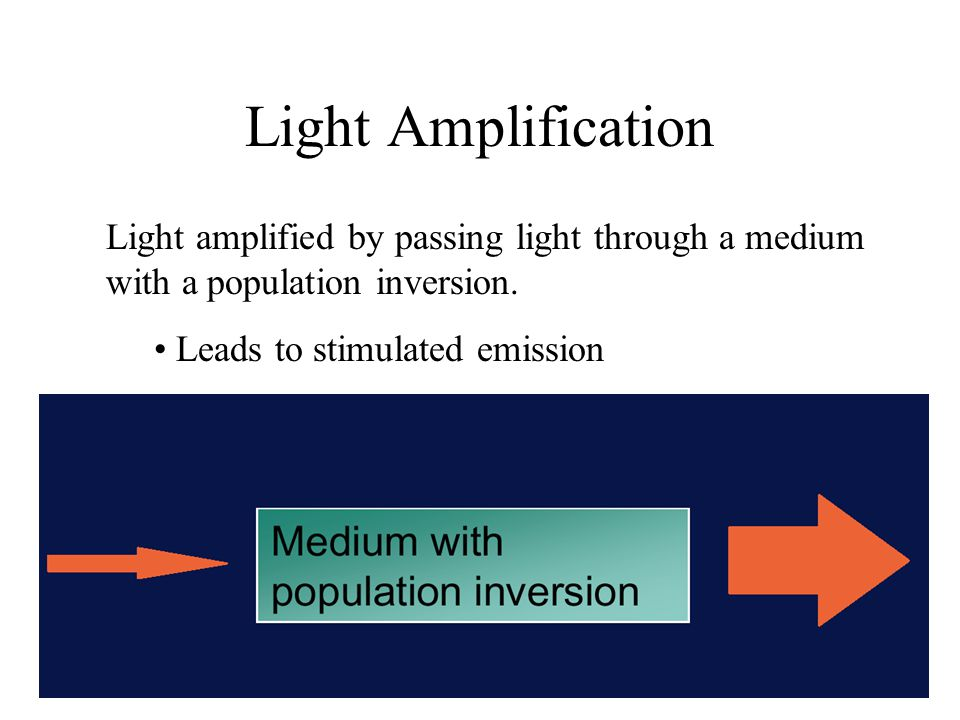 Light Amplification Light amplified by passing light through a medium with a population inversion.