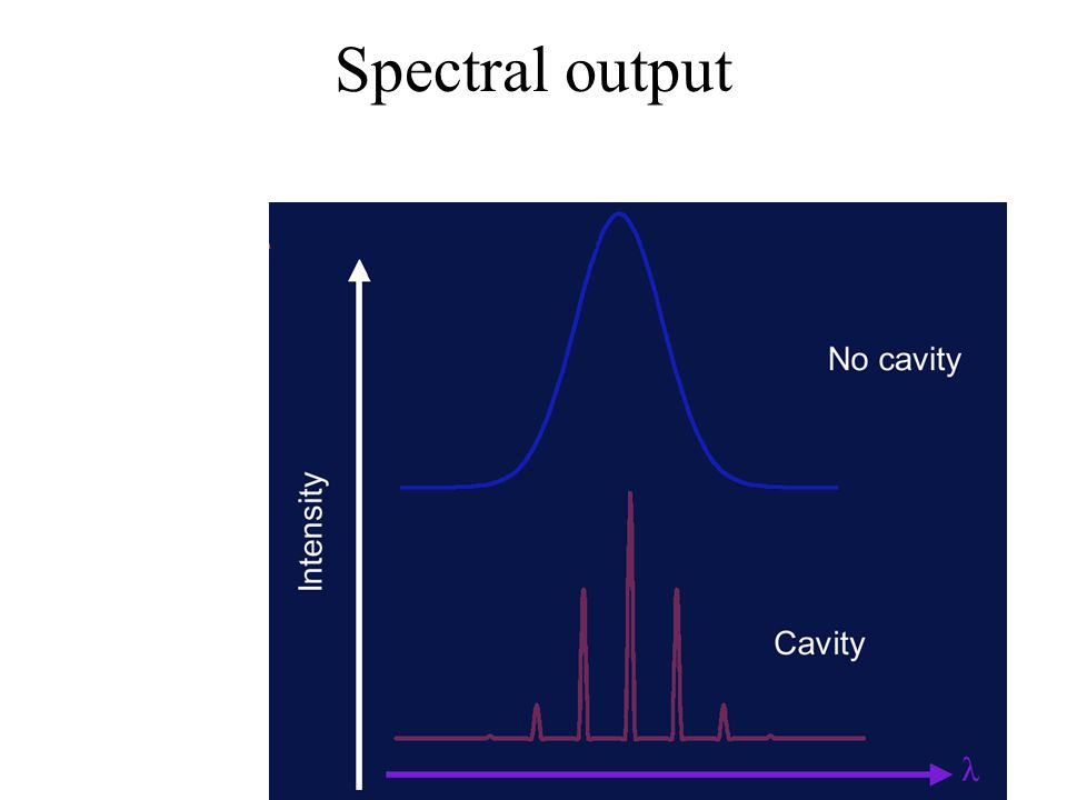 Spectral output
