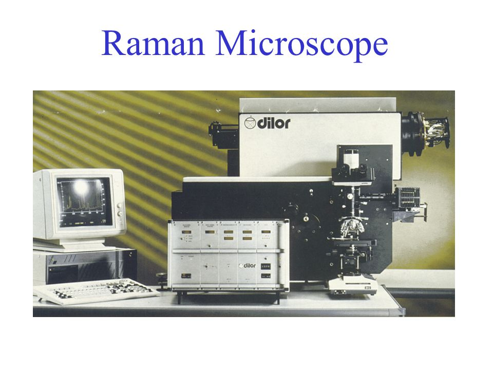 Raman Microscope