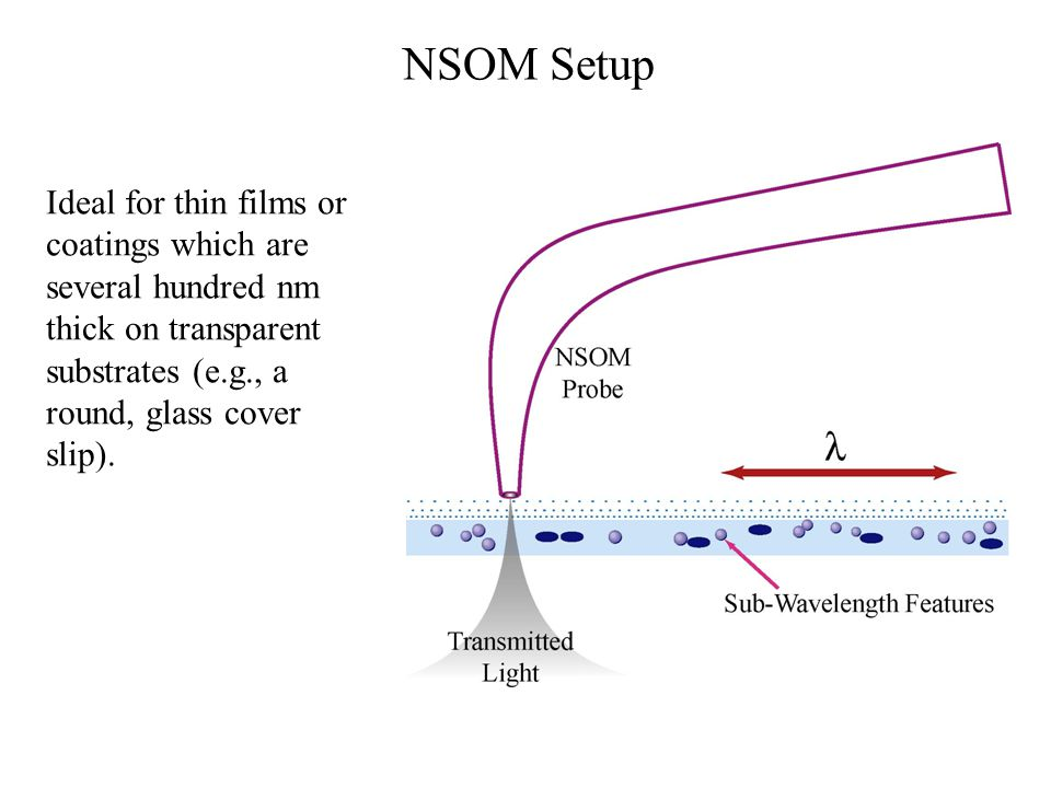 NSOM Setup Ideal for thin films or coatings which are several hundred nm thick on transparent substrates (e.g., a round, glass cover slip).