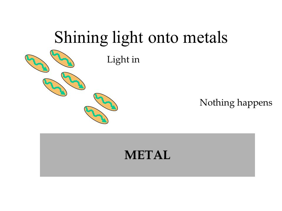 Shining light onto metals