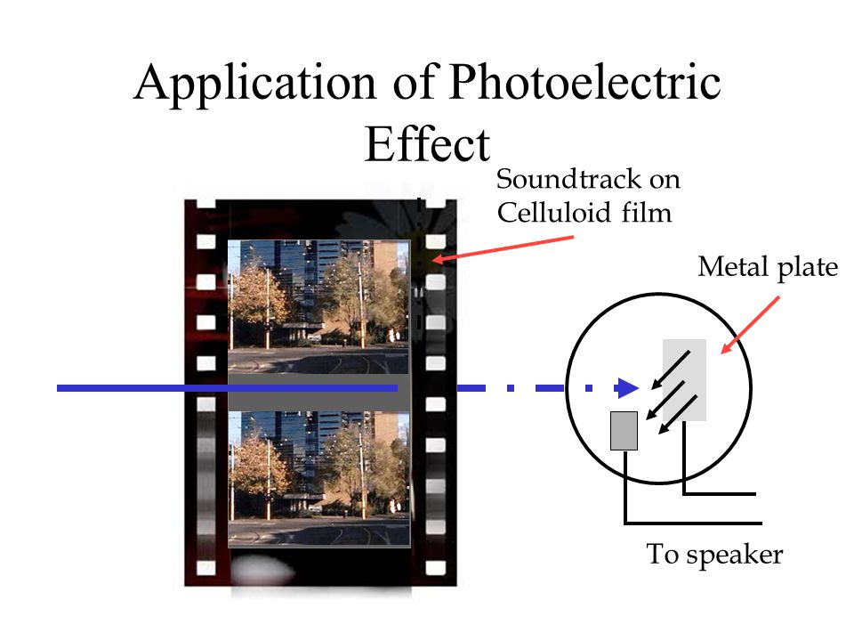 Application of Photoelectric Effect