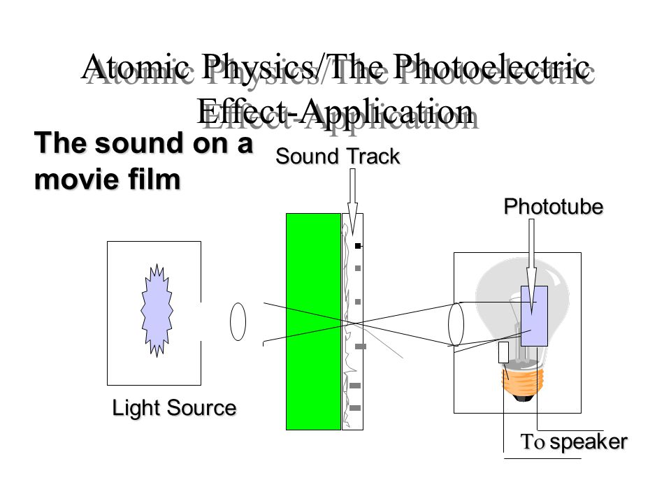 Atomic Physics/The Photoelectric Effect-Application