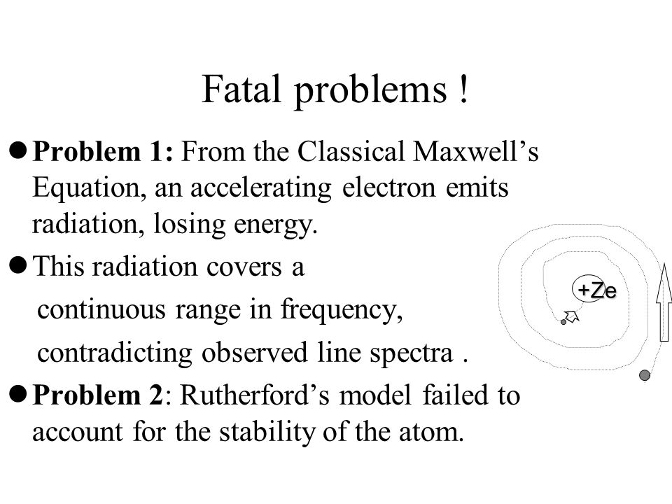 Fatal problems ! Problem 1: From the Classical Maxwell's Equation, an accelerating electron emits radiation, losing energy.