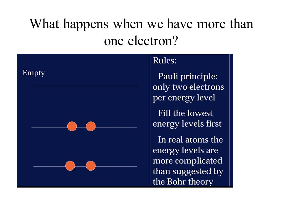 What happens when we have more than one electron