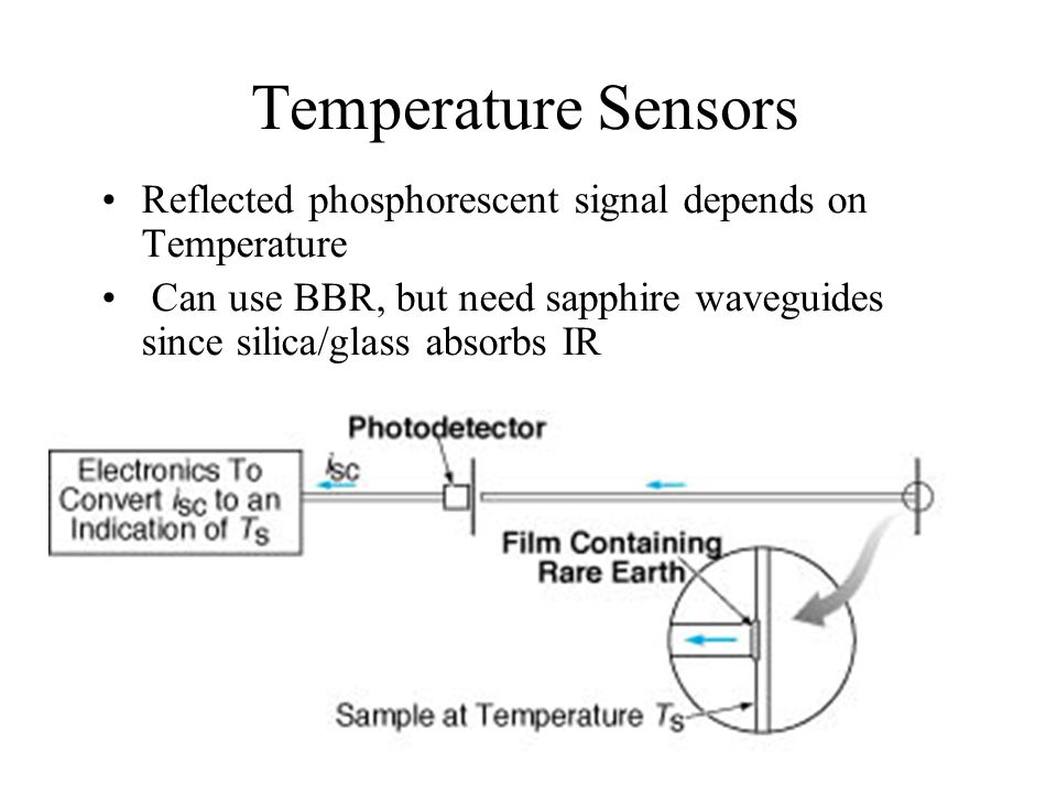 Temperature Sensors Reflected phosphorescent signal depends on Temperature.