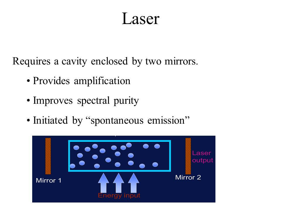 Laser Requires a cavity enclosed by two mirrors.