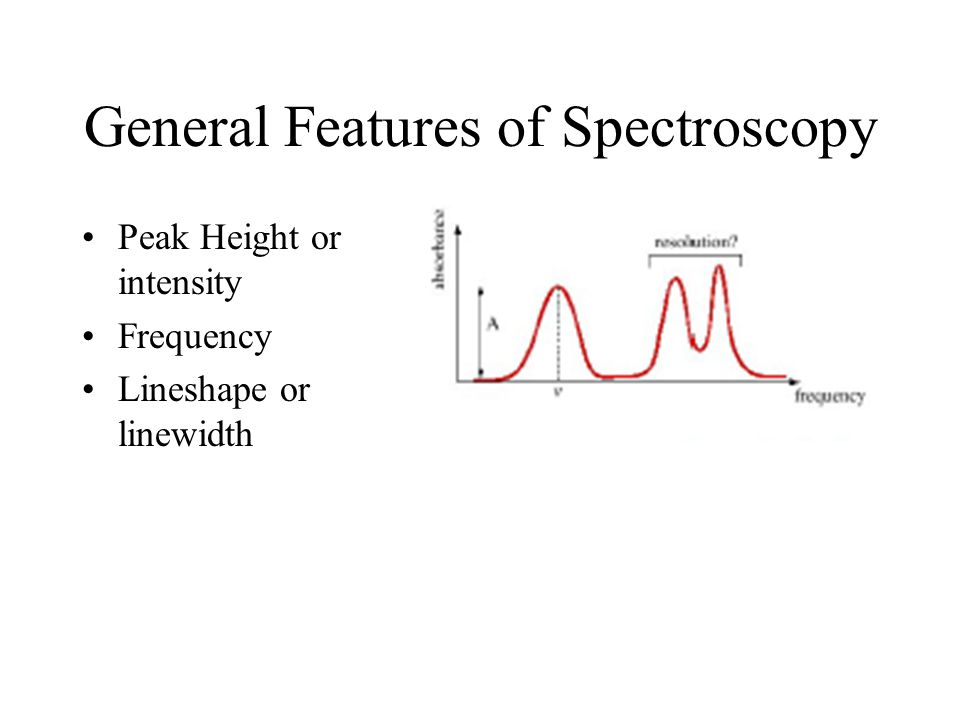General Features of Spectroscopy