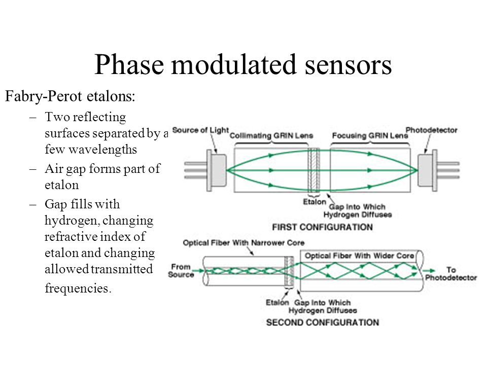 Phase modulated sensors