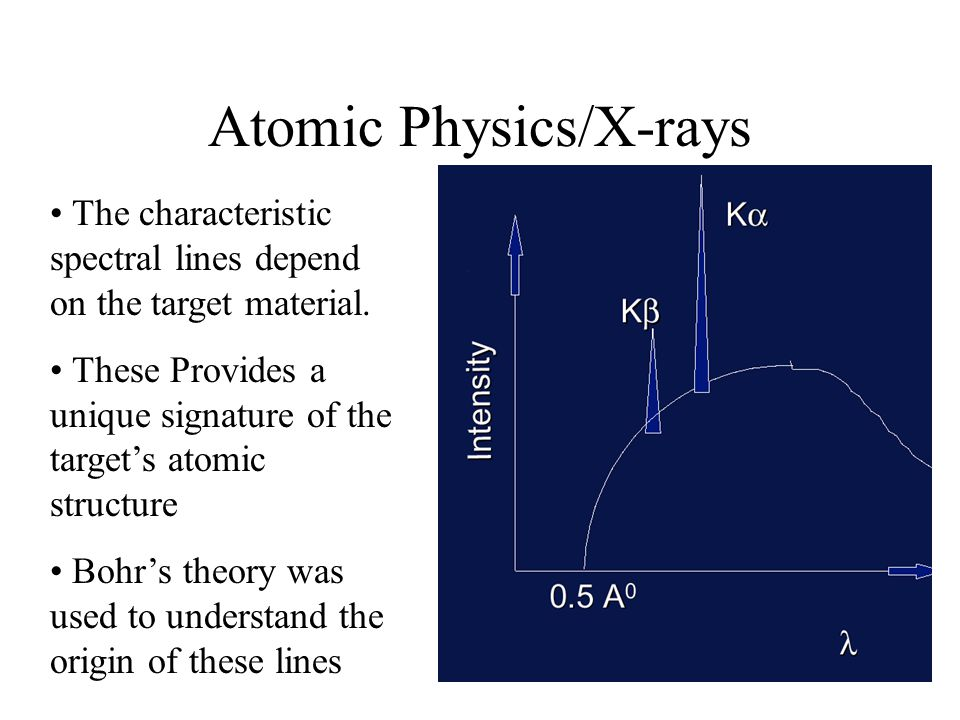 Atomic Physics/X-rays