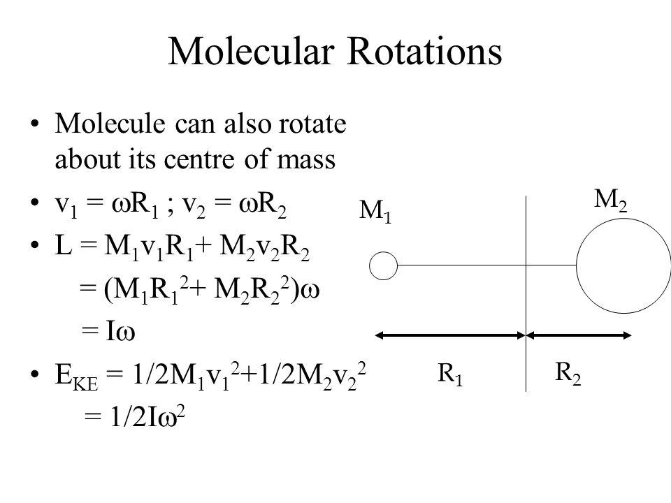 Molecular Rotations Molecule can also rotate about its centre of mass