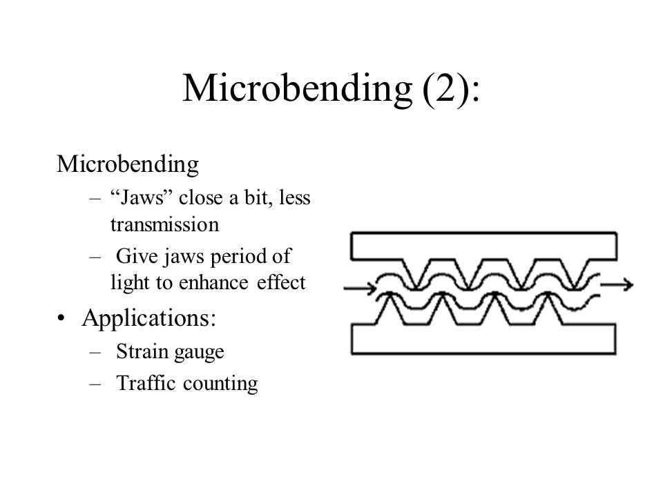 Microbending (2): Microbending Applications: