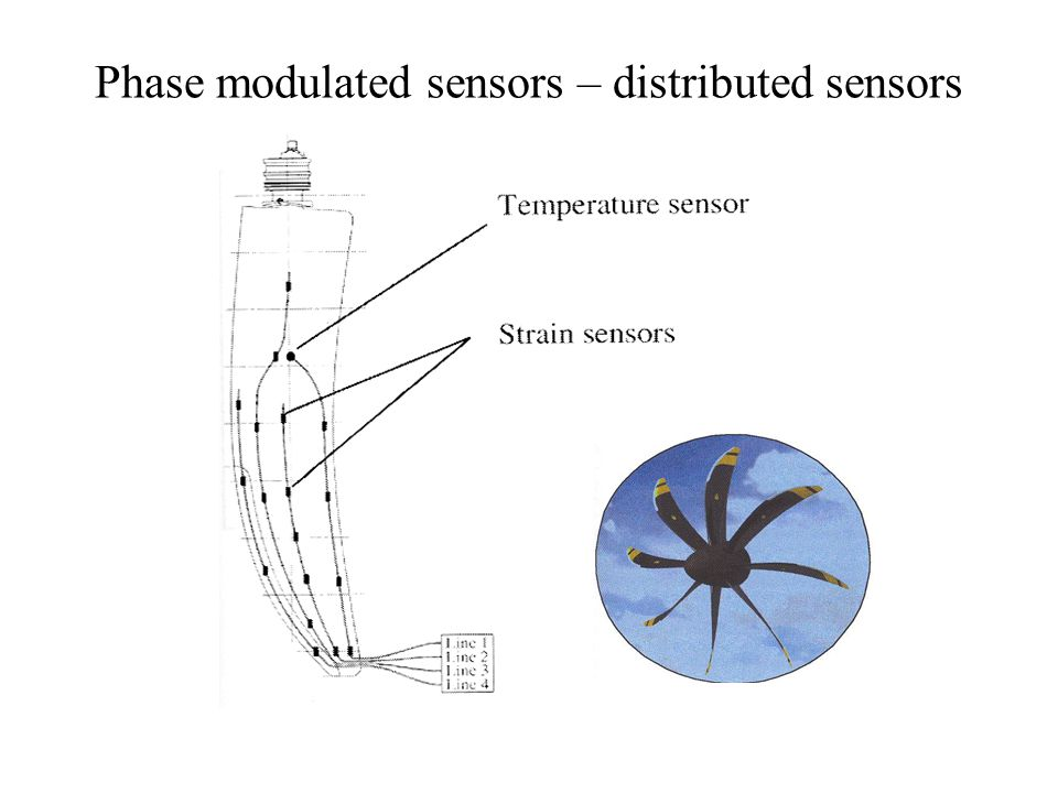 Phase modulated sensors – distributed sensors