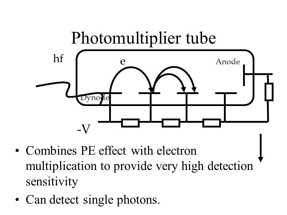 Photomultiplier tube -V