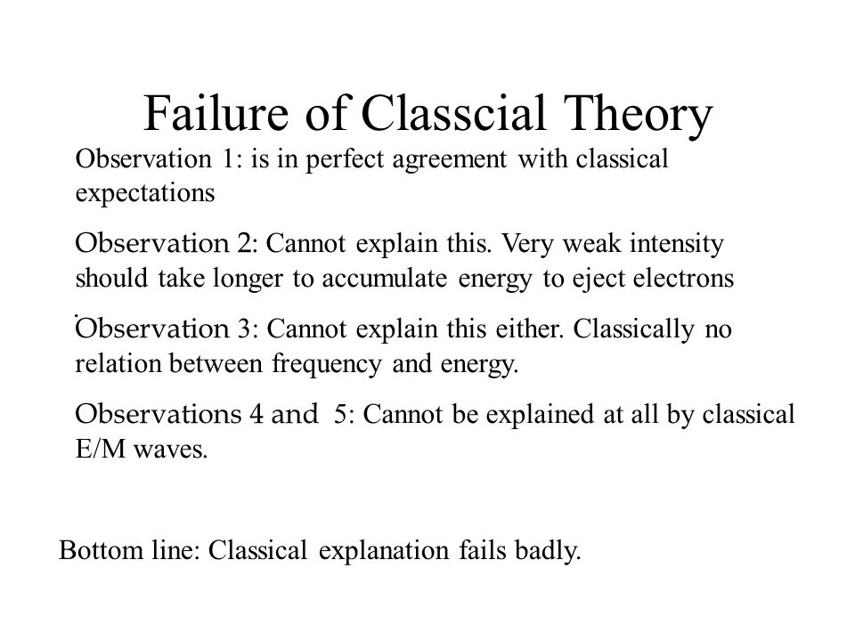 Failure of Classcial Theory