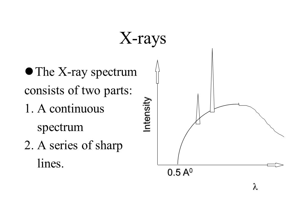 X-rays The X-ray spectrum consists of two parts: 1. A continuous