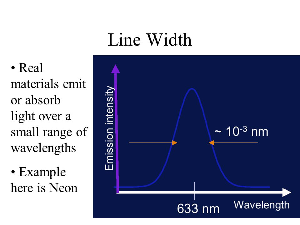Line Width Real materials emit or absorb light over a small range of wavelengths.