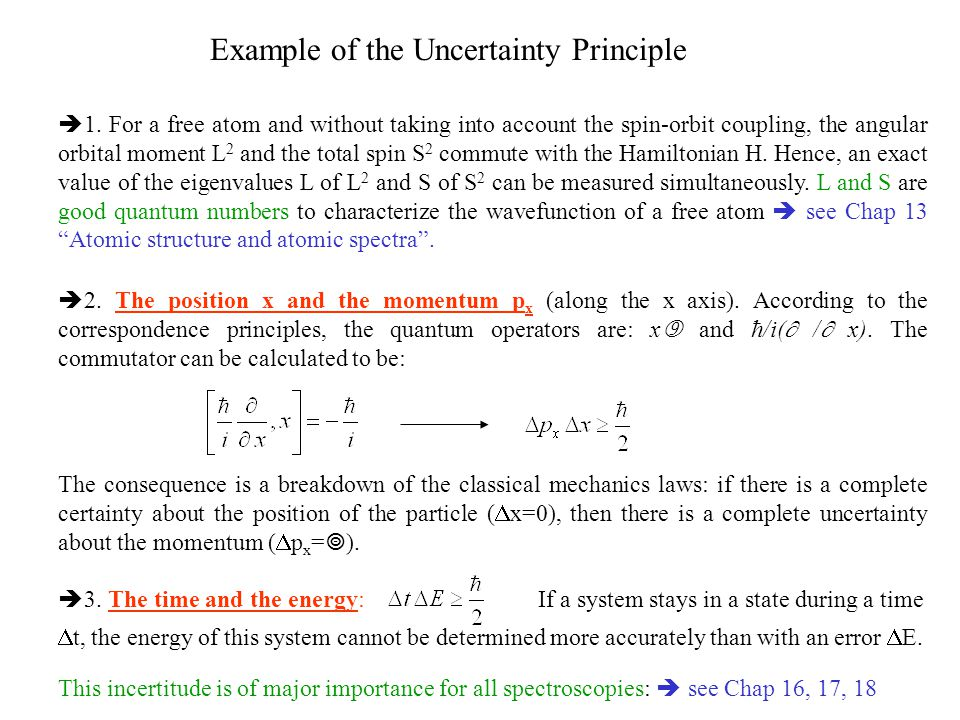 Example of the Uncertainty Principle