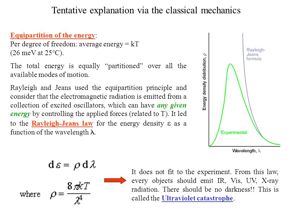 Tentative explanation via the classical mechanics
