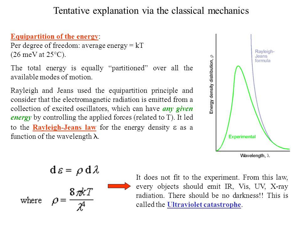 Tentative explanation via the classical mechanics