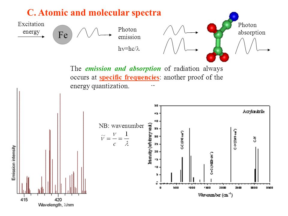 C. Atomic and molecular spectra