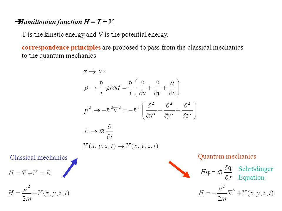 Hamiltonian function H = T + V.