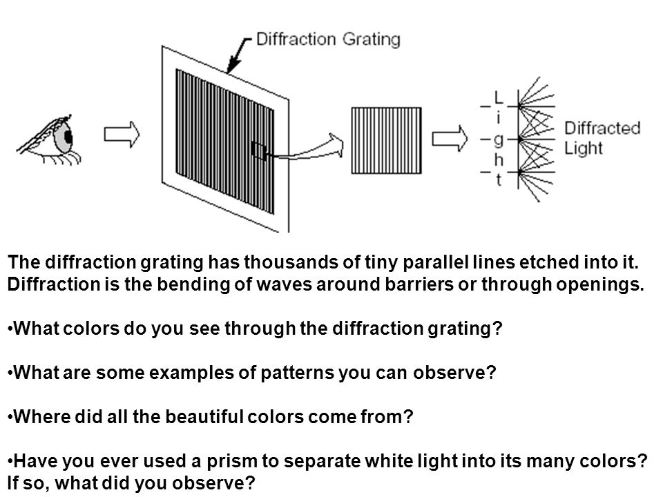 The diffraction grating has thousands of tiny parallel lines etched into it.