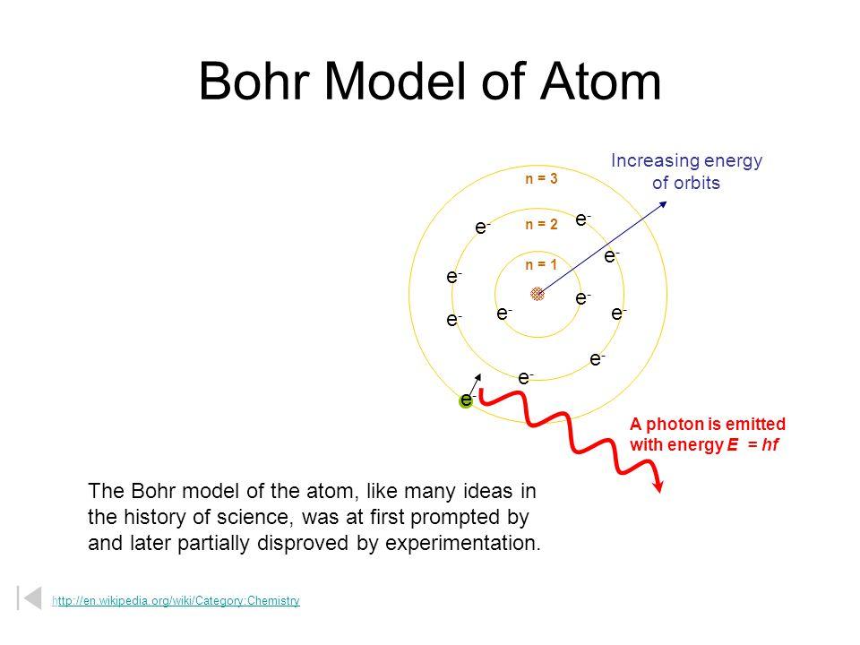 Bohr Model of Atom e- e- e-