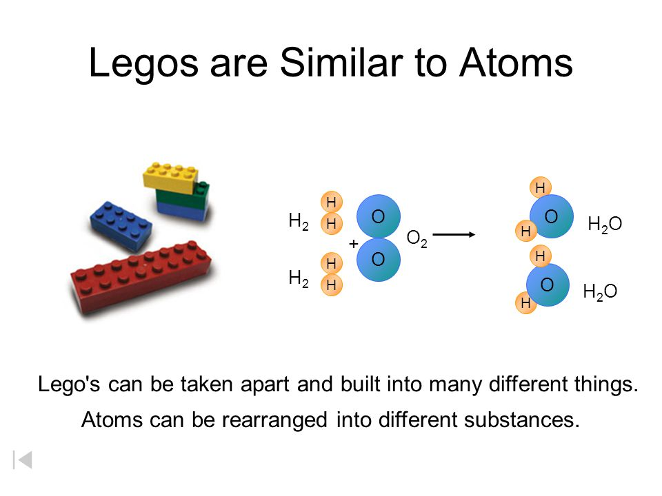 Legos are Similar to Atoms