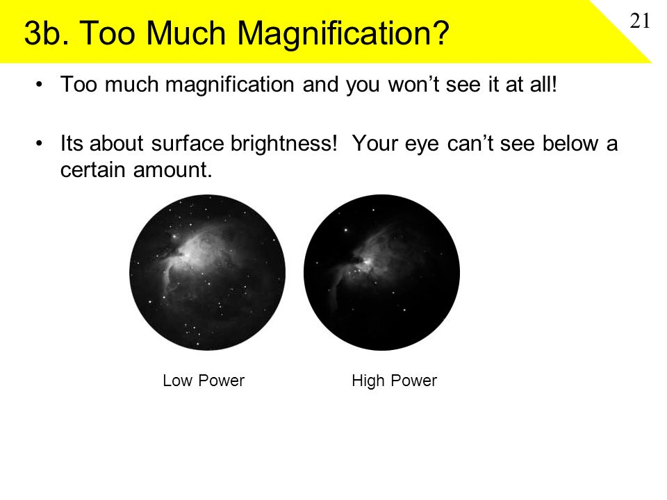 3b. Too Much Magnification
