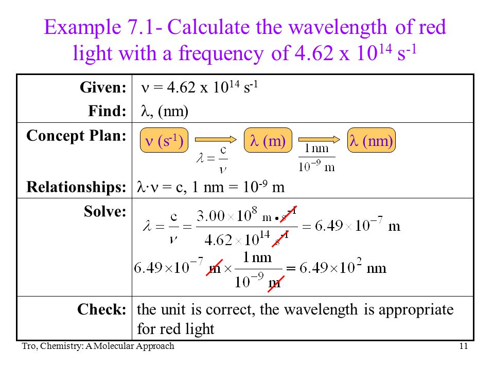 Example 7.1- Calculate the wavelength of red light with a frequency of 4.62 x 1014 s-1