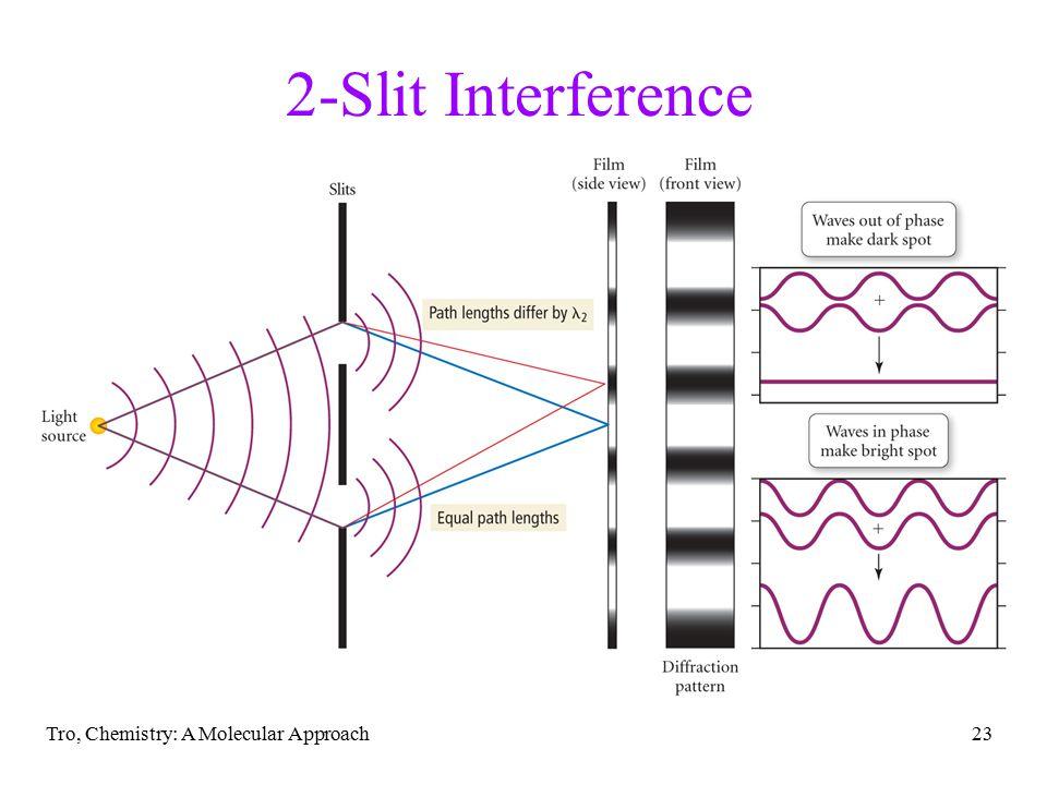 2-Slit Interference Tro, Chemistry: A Molecular Approach