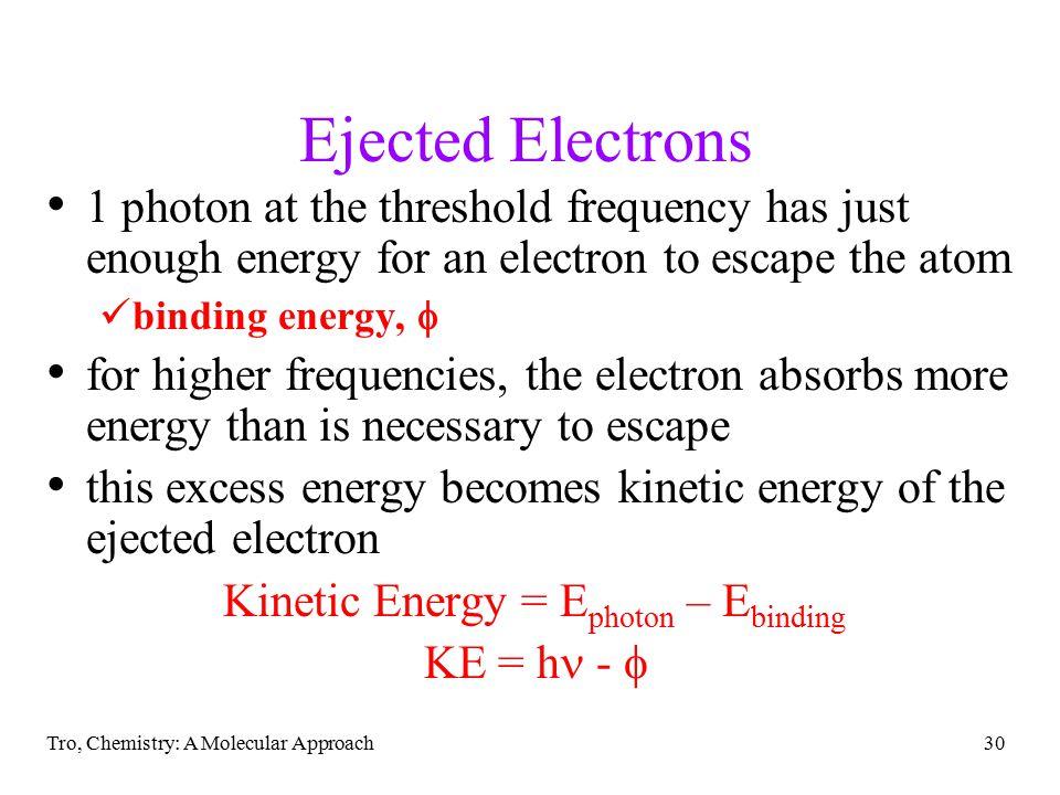 Kinetic Energy = Ephoton – Ebinding