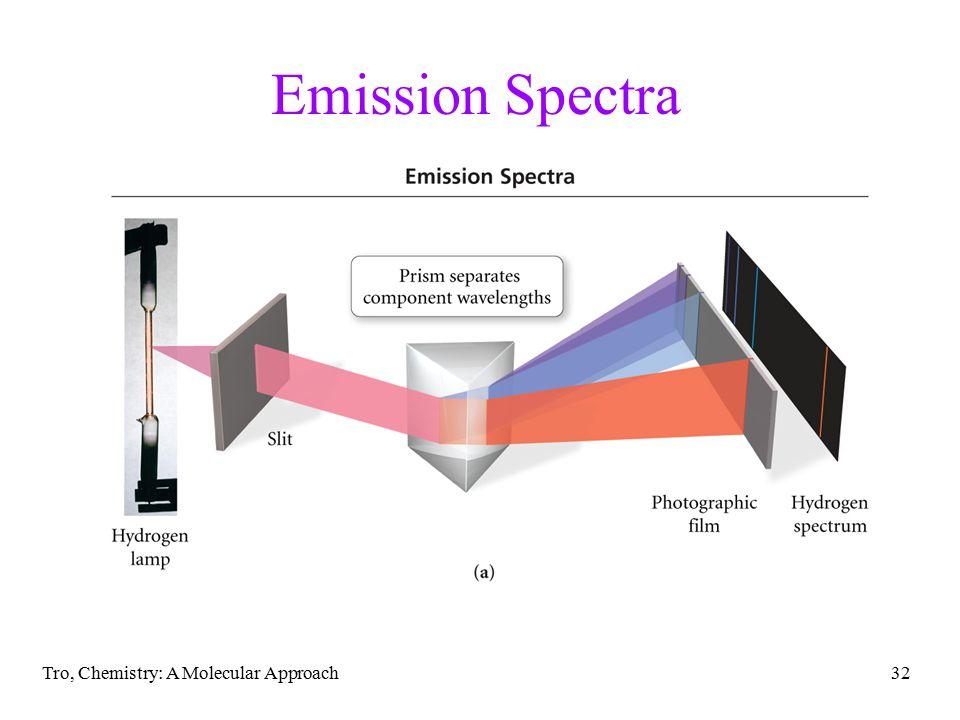 Emission Spectra Tro, Chemistry: A Molecular Approach