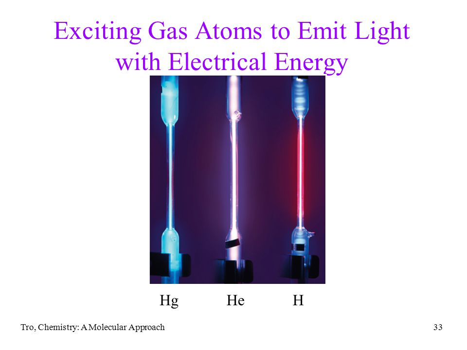 Exciting Gas Atoms to Emit Light with Electrical Energy