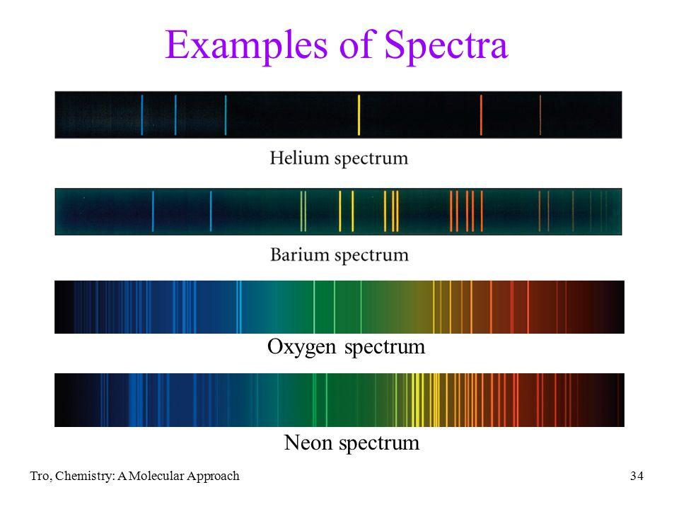 Examples of Spectra Oxygen spectrum Neon spectrum