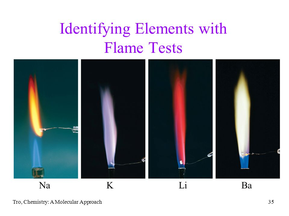 Identifying Elements with Flame Tests