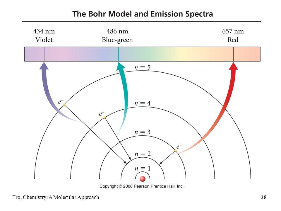 Bohr Model of H Atoms Tro, Chemistry: A Molecular Approach