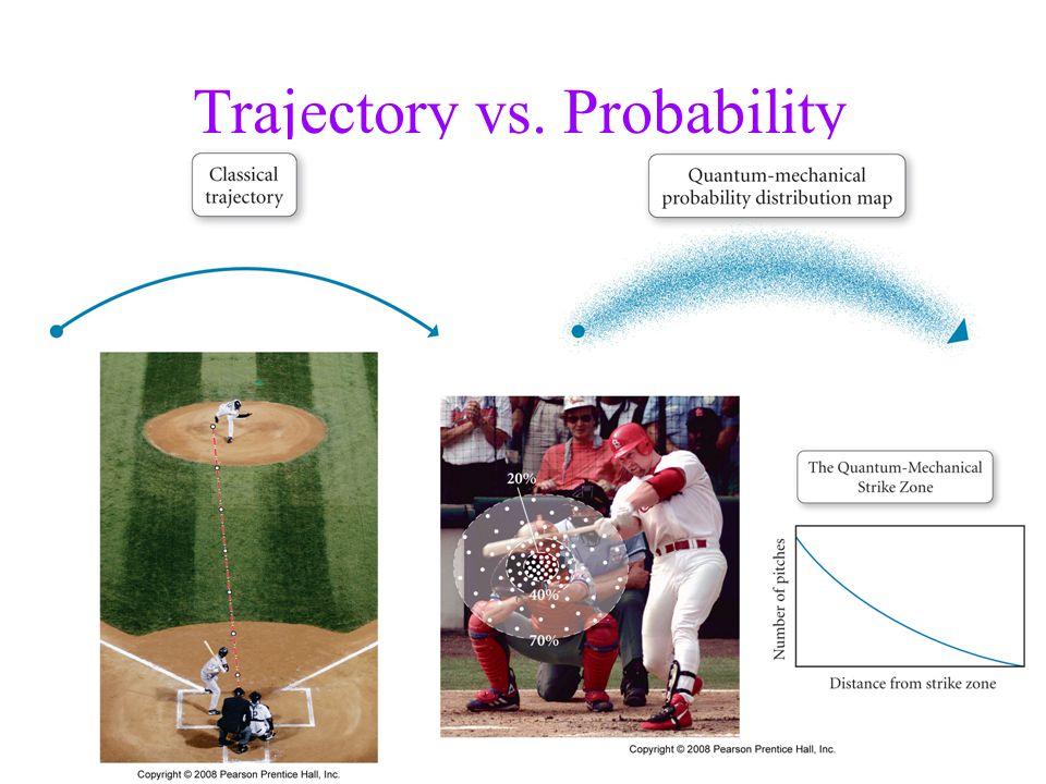 Trajectory vs. Probability
