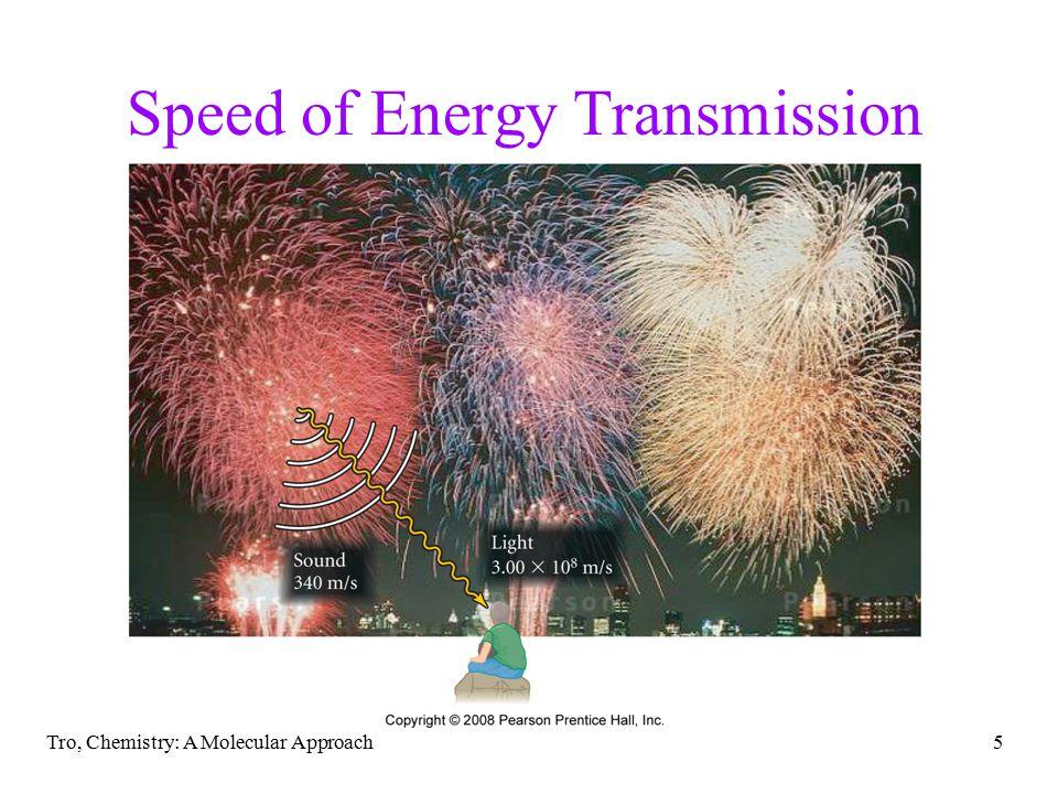 Speed of Energy Transmission