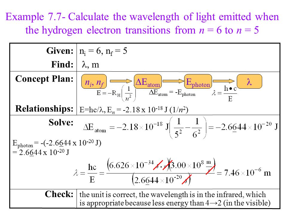 Example 7.7- Calculate the wavelength of light emitted when the hydrogen electron transitions from n = 6 to n = 5